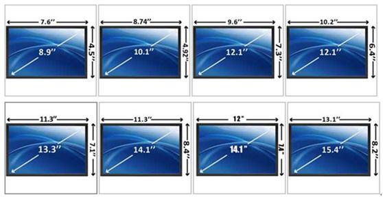 Notebook LCD felbontások és méretek