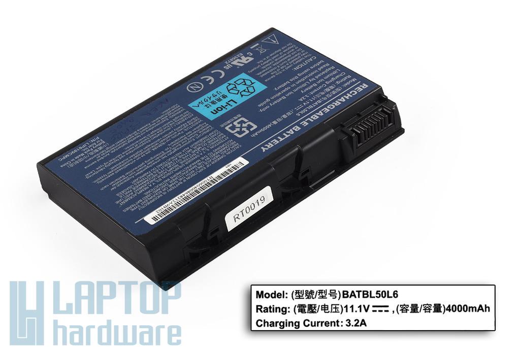 Acer Aspire 3100, 5100 használt 6 cellás 25%-os laptop akku/akkumulátor (BATBL50L6)