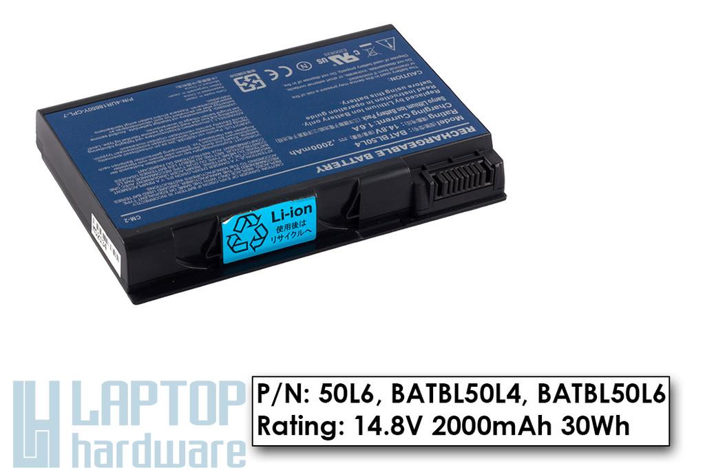 Acer Aspire 3100,5100,9110 3 cellás 75%-os használt laptop akkumulátor