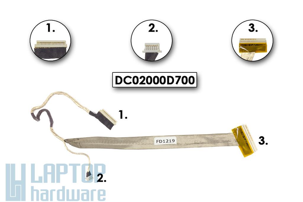 HP 530 laptophoz használt Kijelző kábel(DC02000D700)