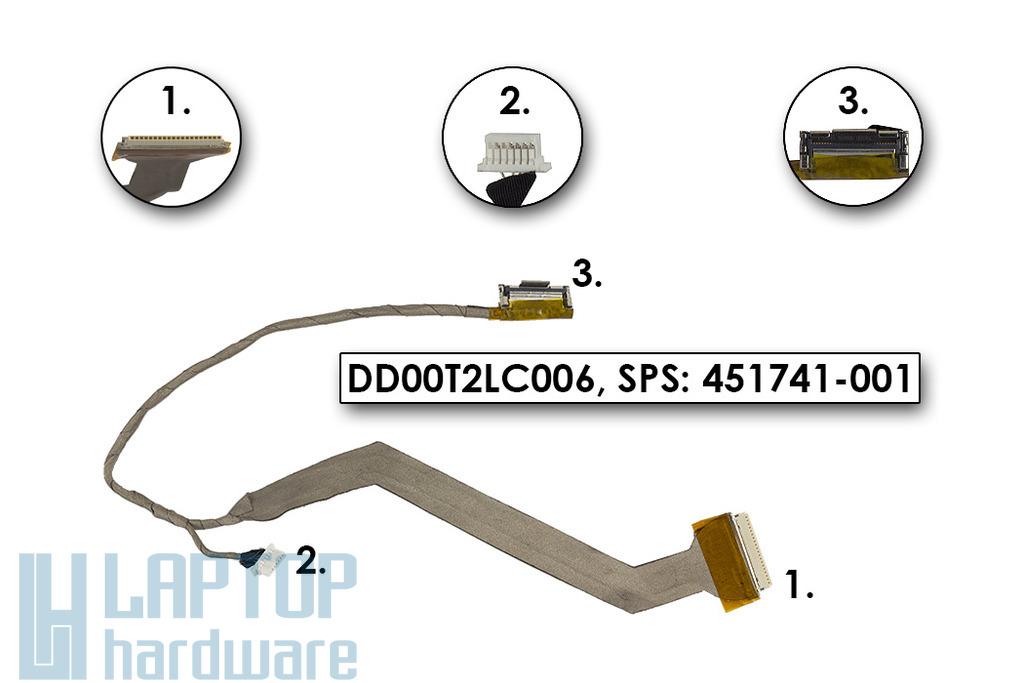HP Compaq 2510p laptophoz használt Kijelző kábel (DD00T2LC006)