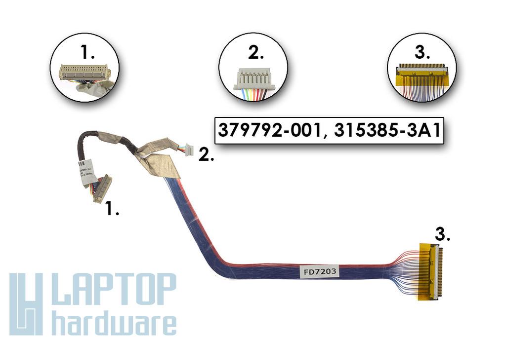 HP Compaq nc6220, nc6230 laptophoz használt Kijelző kábel (379792-001)