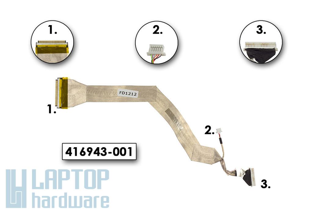 HP Compaq nx6110 laptophoz használt Kijelző kábel (15inch, XGA),(416943-001)