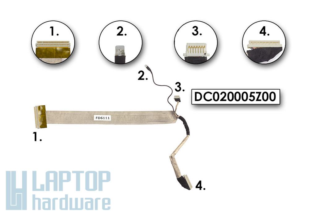 HP Pavilion DV8000 laptophoz használt kijelző kábel (DC020005Z00)