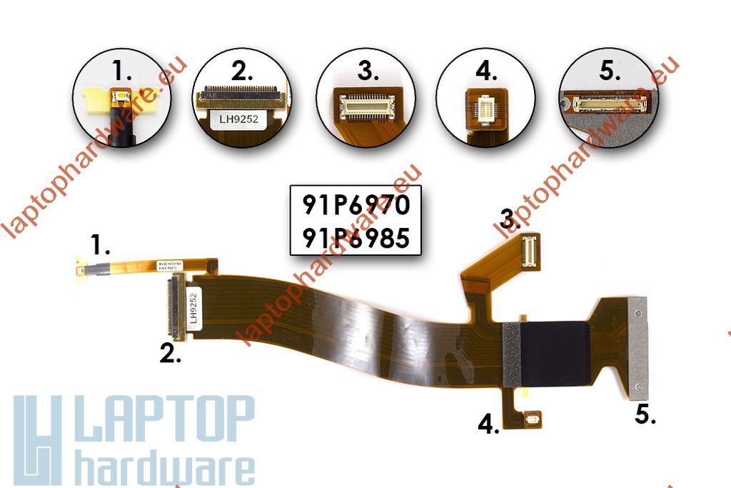 IBM ThinkPad R60, T60, T61 laptophoz használt LCD kábel, 91P6970, 60.4E616.001