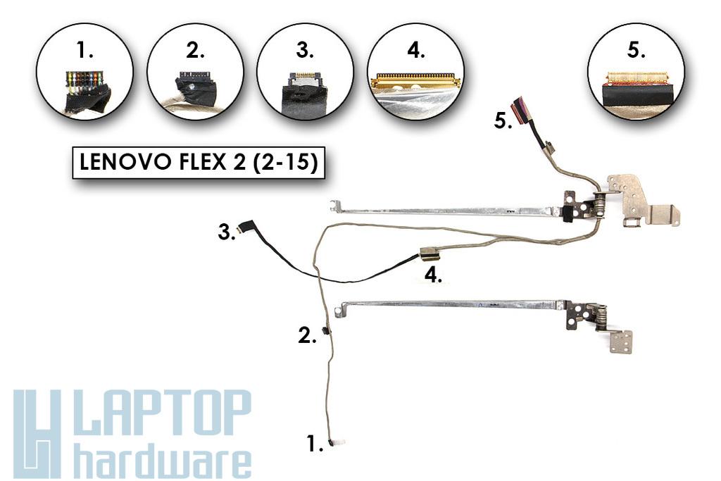 Lenovo Flex 2 (2-15) használt laptop zsanérpár