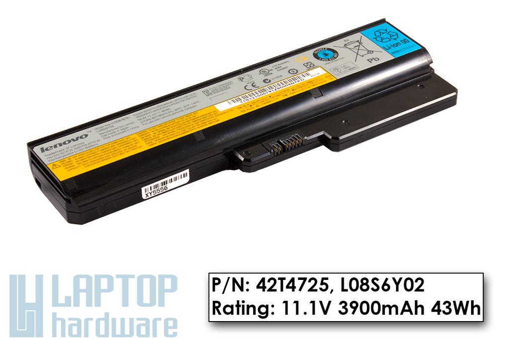 Lenovo IdeaPad G430, G530, G555 használt 6 cellás 60%-os laptop akku/akkumulátor (42T4725)