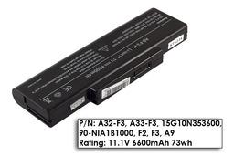 Asus F3, X52, X53 használt 9 cellás helyettesítő 75%-os laptop akku/akkumulátor (A32-F3)