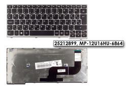 Lenovo IdeaPad Yoga 11s, S210, S215, Flex 10 (touch) gyári új magyar szürke-fekete laptop billentyűzet (25212899)