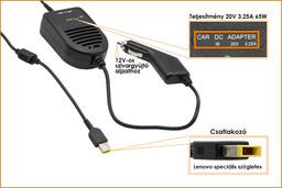 Lenovo ThinkPad T440 15-24V-os 65W-os szivargyújtós laptop autós töltő